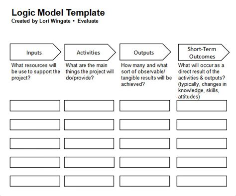 Logic Model Template Powerpoint Google Search Process Sle Logic Model Template