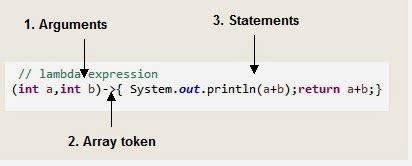 visitor pattern java lambda lambda expressions in java 8 java tutorial for beginners