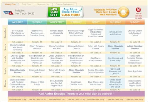 atkins diet induction phase breakfast phase 1 week 1 atkins meal planner lowcarb low carb layla planners meal
