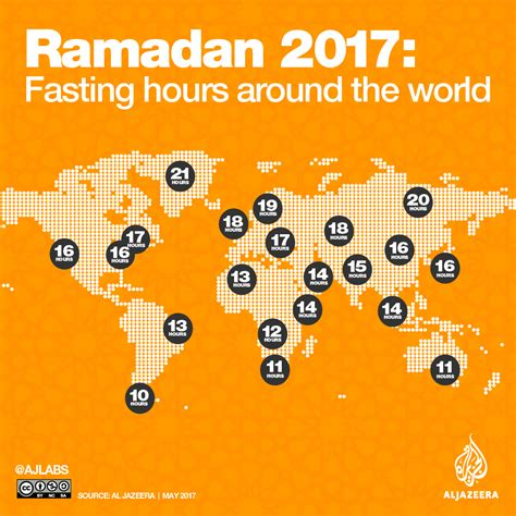 ramadan fasting time in the world 2018 ramadan 2017 fasting hours around the world al jazeera