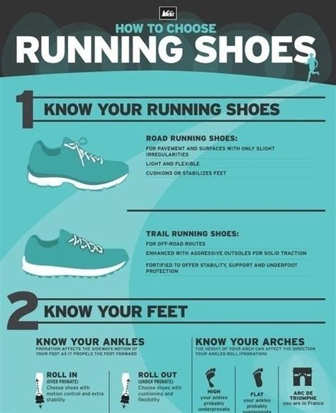 how to choose athletic shoes how to choose running shoes musely