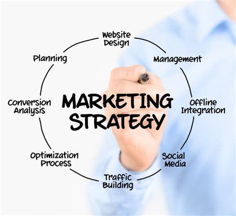 Building Plans Online integrated marketing strategy digital marketing lighthouse