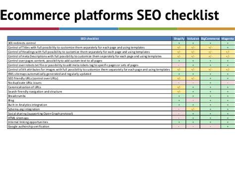 seo checklist template ecommerce seo checklist