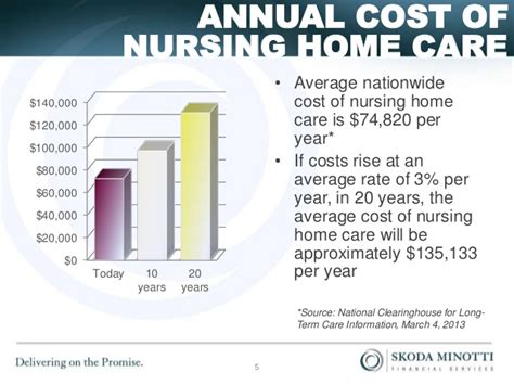 protecting savings from nursing home costs pdf