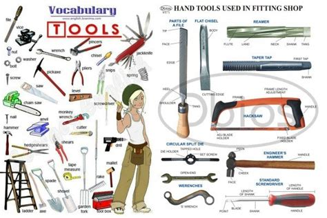 electrical hand tools definition
