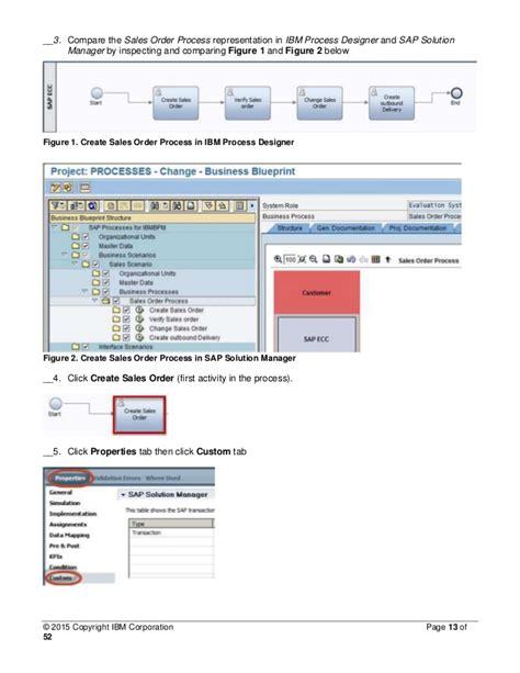 ibm bpm workflow image gallery ibm bpm workflow