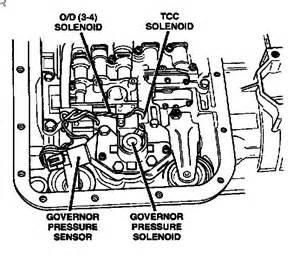 2001 dodge ram 1500 transmission shift solenoid car