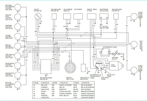 yamaha rxz 135 wiring diagram wiring diagram schemes