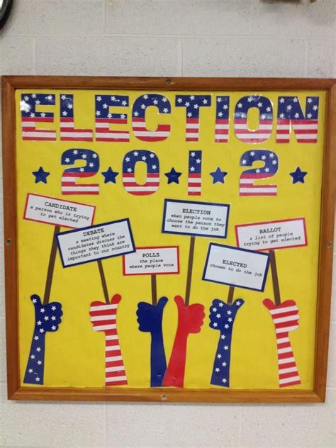 theme exles for elementary students 1000 ideas about history bulletin boards on pinterest