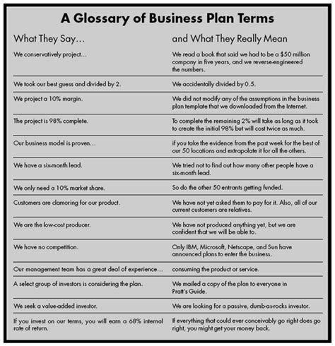 harvard business school business plan template how to write a great business plan