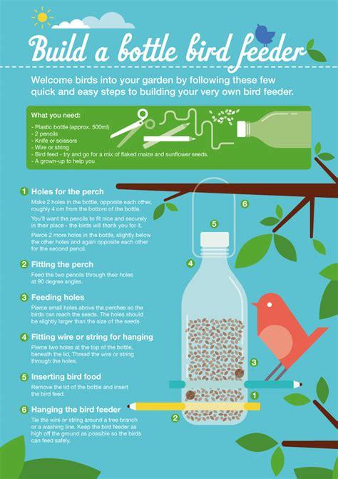 make a diy bird feeder ready for the big garden birdwatch 2017