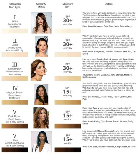 types of skin color 94 best images about colour theory skin tone on