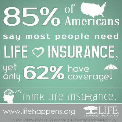 Life Insurance Awareness Month   Fish & Associates Insurance