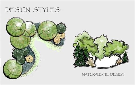 site plan trees la sketch pinterest style search and design