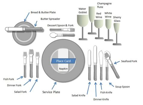 table setting etiquette dining table setting a dining table etiquette