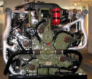 Chrysler Multibank Engine 301 Moved Permanently
