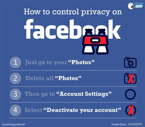 Facebook Meme Pictures - facebook privacy meme rational arrogance
