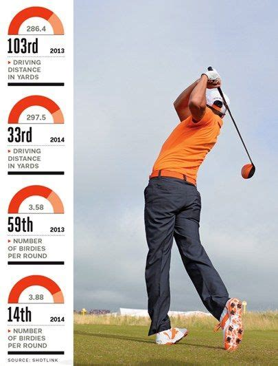 rickie fowler swing sequence 17 best ideas about rickie fowler on pinterest golfers