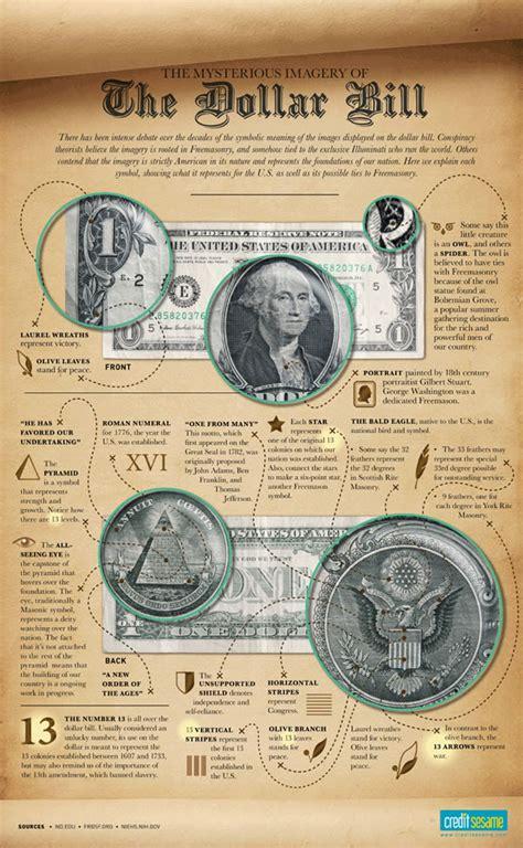 mister e dollar el misterio billete de un d 243 lar infograf 237 a da