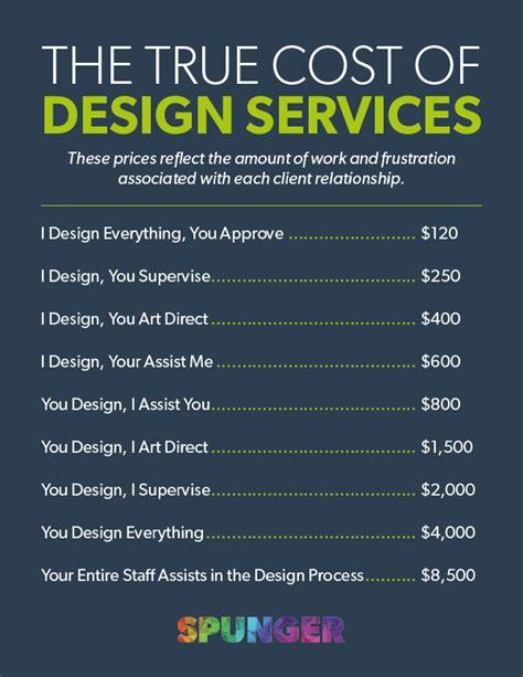 Graphic Design Price List Spunger Graphic Design Price List Template