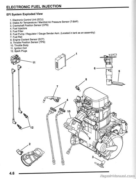 polaris ranger xp 700 efi wiring diagram picture get