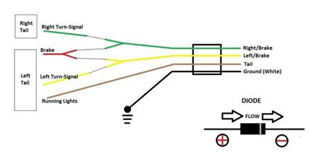 toyota sienna trailer flat  wiring harness diagram google search trailer pinterest