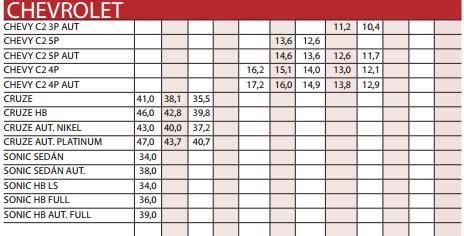 valor de las patentes de automoviles presios de carros gps garmin precios carros usados