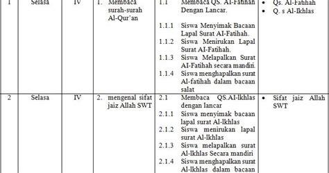 contoh format agenda harian pendidikan agama islam tingkat sd tahun