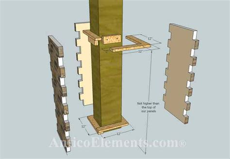 Install Banister Faux Stone Column And Post Wrap Installation Manual
