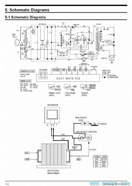 Circuit Mesin Cuci Lg samsung electric range wiring diagram chevy cobalt blower