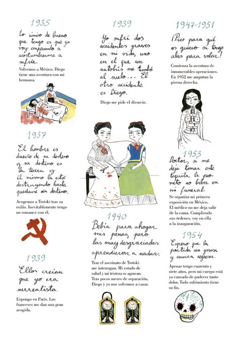 descargar pdf frida kahlo libro e en linea frida kahlo una biograf 237 a megustaleer uruguay