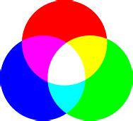 trichromatic theory of color vision trichromatic colour theory
