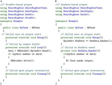 coding loop frontiers closed loop multichannel experimentation