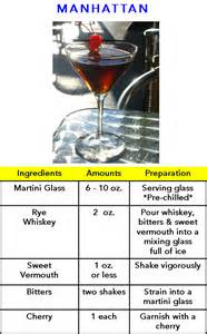manhattan cocktail recipe dishmaps