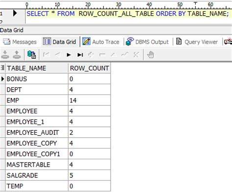 oracle delete table oracle table row count for all tables varinder sandhu