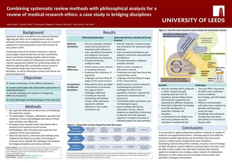 literature review posters