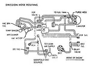 chevy el camino fuse box diagram get free image about