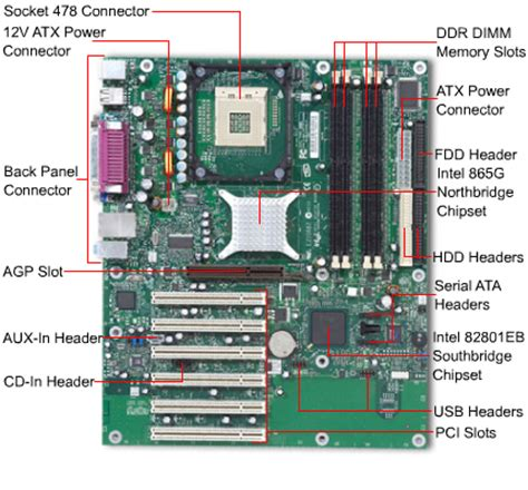 intel layout design guide intel motherboard diagram