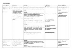 Lesson Plan Template Ks1 by Lesson Plan Sheets By Msc1986
