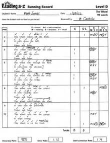 miscue analysis form template running record assesment tips