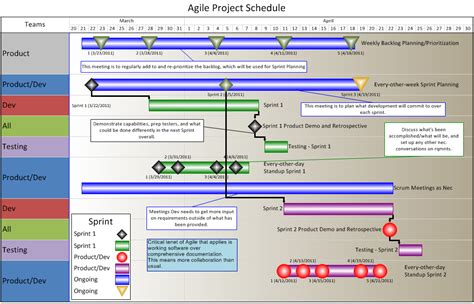 agile project plan template calendar template 2016