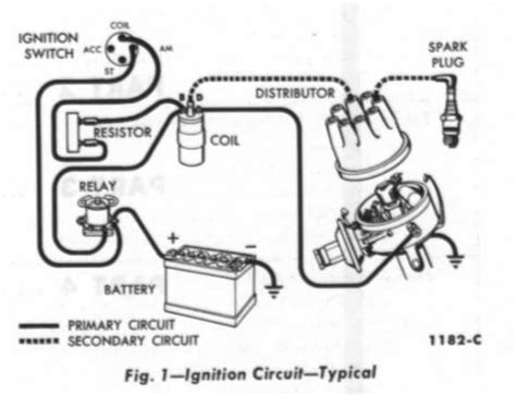 car ignition wiring diagram simple