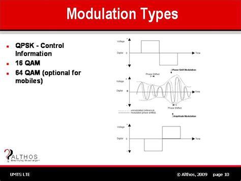 mobile network type umts umts lte modulation types