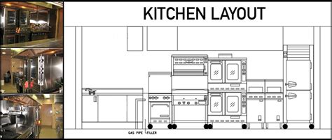 kitchen layout for a restaurant everything you need to know when buying restaurant equipment