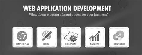 application design group web application developer archives asp net developer
