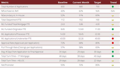 Download a sample of our Vendor Risk Scorecard   Cornerstone Advisors