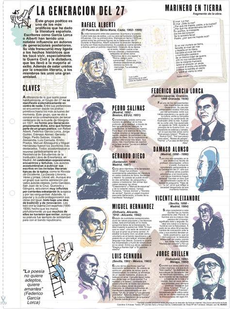 libro spanish for beginners languages 86 best infografias de escritores libros y bibliotecas images on spanish language