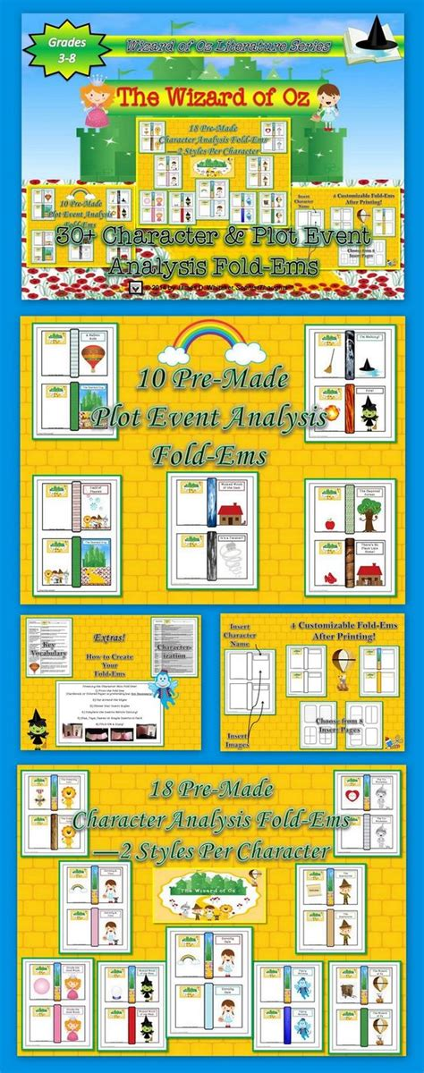 wizard of oz book report wizard of oz character plot event analysis fold ems