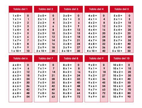 tablas de multiplicar del 1 al 12 index of pi resources 03 mat 07