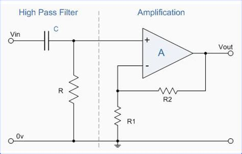 high pass filter works high pass filter adalah 28 images elektronika dan audio file high pass filter png wikimedia